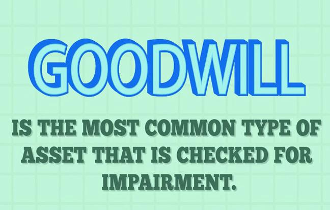 Goodwill là gì