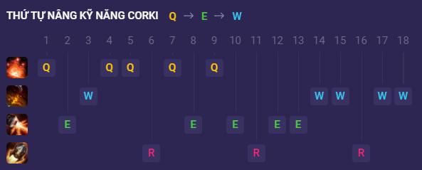 corki mùa 11: bảng ngọc, cách lên đồ corki [mỚi] meta mạnh nhất