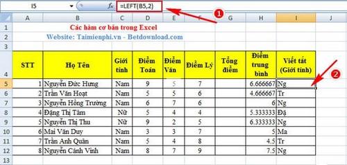 [taimienphi.vn] hàm cơ bản excel, hàm thông dụng trong excel, sum, count, if, left, av